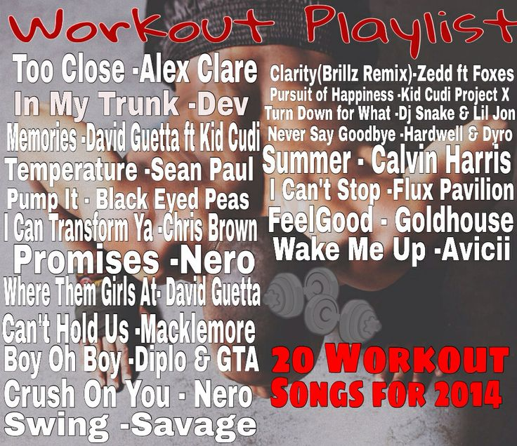 Fast-pace Workout Playlist 2014 EDM, Hip hop, Dubstep music.