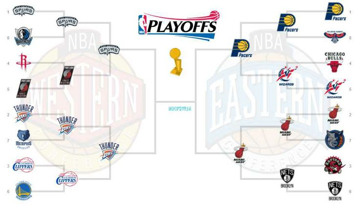 2014 NBA Playoffs Bracket (Tree) with Updated Schedule and Scores http://www.hoopsvilla.com/2014/04/2014-nba-playoffs-bracket-tree-updated-scores-stats-schedule.html