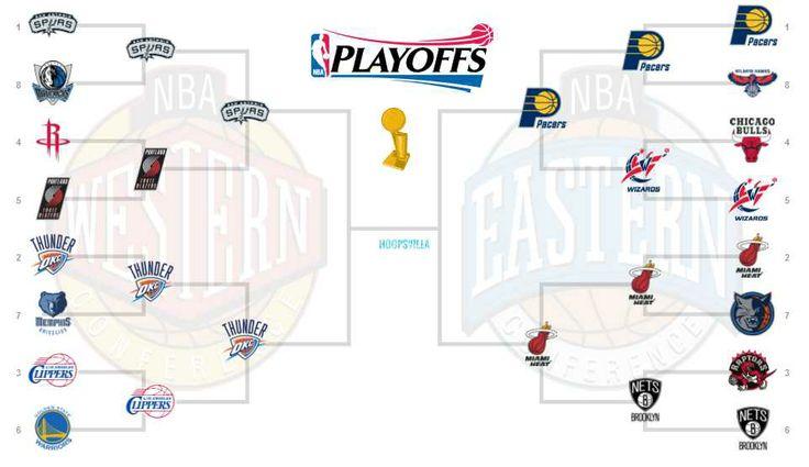 2014 NBA Playoffs Bracket (Tree) with Updated Schedule and Scores http://www.hoopsvilla.com/2014/04/2014-nba-playoffs-bracket-tree-updated-scores-stats-schedule.html