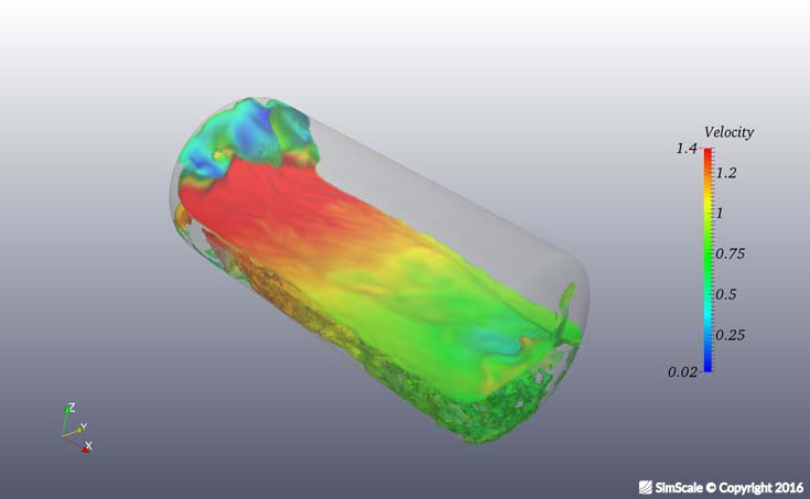 Simulation of sloshing of fuel inside a moving fuel-tank