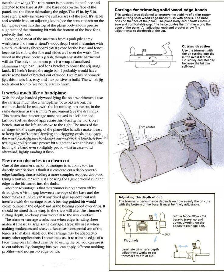 DIY Edge Banding Trimmer - Edging