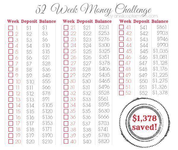 about 52 Week Money Challenge on Pinterest | Money challenge, Savings ...