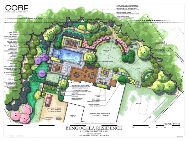 210 best landscape planning master pln images on pinterest for Landscape pre planned garden designs