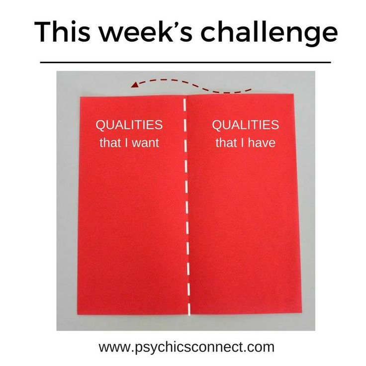 For today's challenge, get a piece of paper and fold in half lengthwise. On the left side, write down ALL the qualities you want from your ideal man/woman. On the right side, write down all the qualities of the person whom your dream man/woman would want.   Are you the kind of person your ideal man/woman would be attracted to? Is there something you need to work on to be that person?