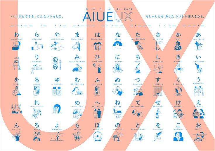 富士通デザイン株式会社UXプロモーションツール「AIUEUX」制作  実績・事例  株式会社ロフトワーク