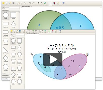 Draw Venn diagrams online with Creately