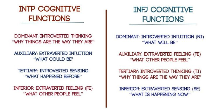 Myers-Briggs® and Relationships - Why INFJs and INTPs Fall For Each Other - Psychology Junkie