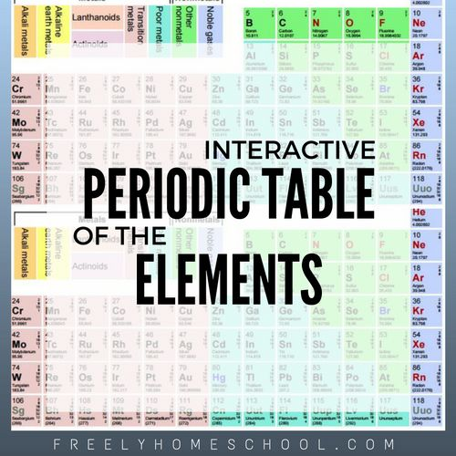 218 best Home Education Science images on Pinterest Periodic - best of periodic table alkaline earth metals definition