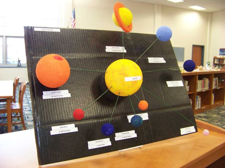 table top solar system model - photo #7