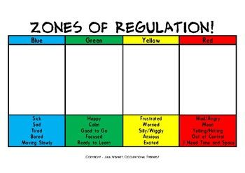 Divine image with zones of regulation printable