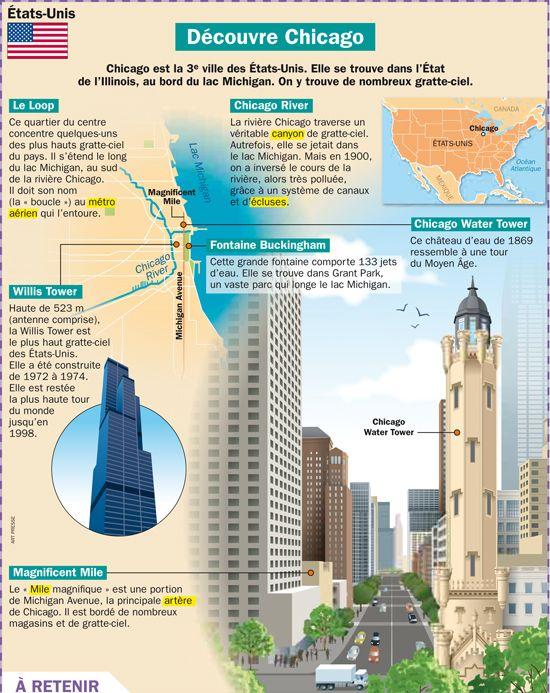 Fiche exposés : Découvre Chicago