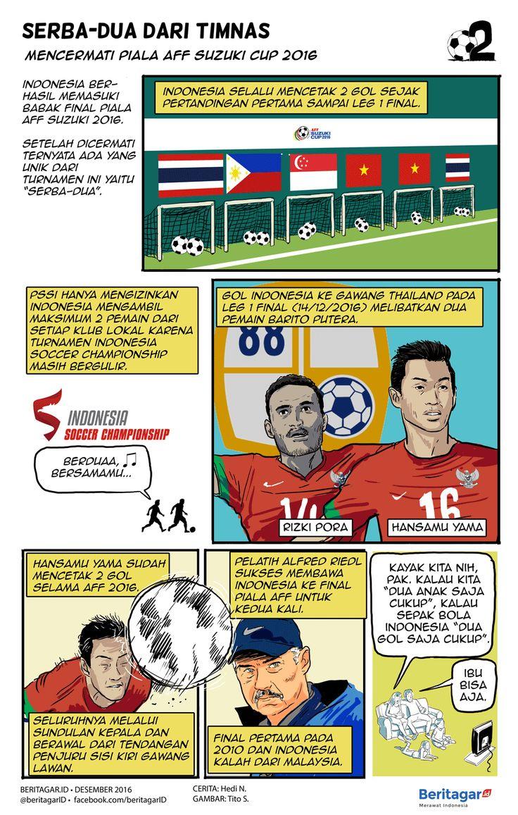 DUA | Jika Anda suka otak-atik angka, serba-dua dalam tim nasional sepak bola Indonesia di  Piala AFF Suzuki 2016 bisa Anda mainkan -- tapi untuk apa, ya?