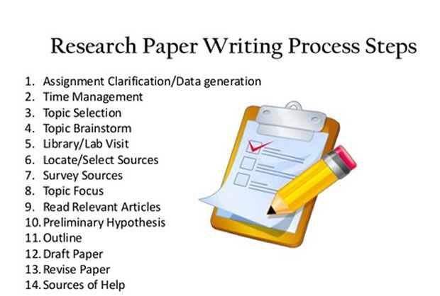 Research Paper Writing Process Research Paper Rhetorical Analysis Research Paper Outline Template