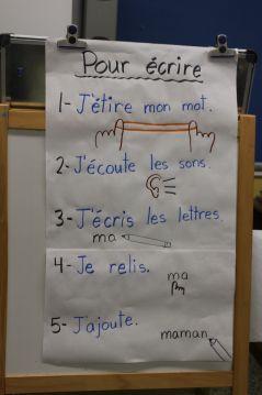 Tableaux de référence en classe - aide les élèves à écrire - stratégies d'écriture IMG_4651