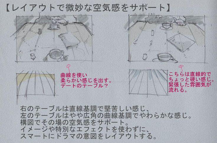 【レイアウトで微妙な空気感をサポート】 右のテーブルは直線基調の堅苦しい感じ、左のテーブルはやや広角の曲線基調でやわらかな感じ。構図でその場の空気感をサポート。イメージや特別なエフェクトを使わずスマートにドラマの意図をレイアウトする。