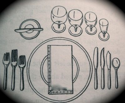 Easy reference to Etiquette proper table setting. Learn how to set a dinner table properly for a formal or informal elegant dinner. Learn by watching videos of table setting etiquette and basic table manners...