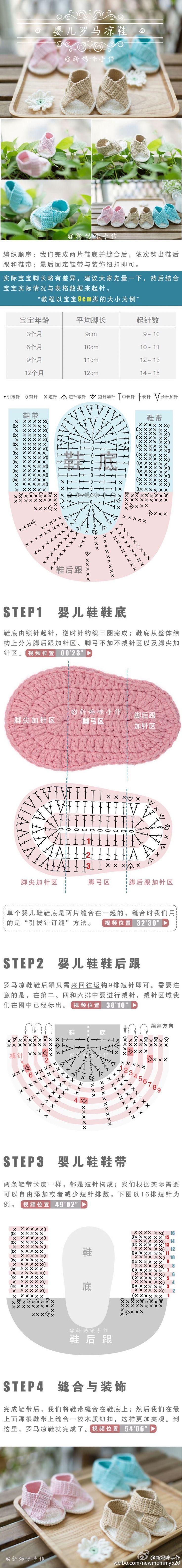 Crochet Baby Slippers - Chart ❥ 4U hilariafina  http://www.pinterest.com/hilariafina/