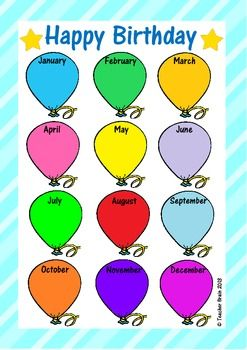Birthday Posters For Classroom School Class Birthdays