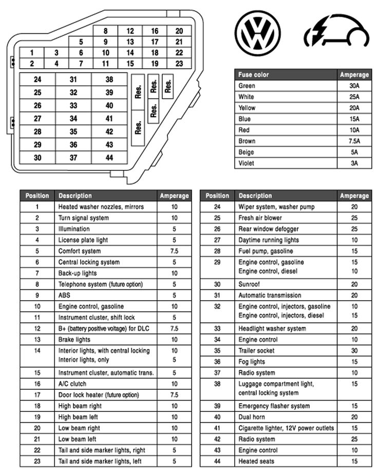 e16138a15e4d8f89c692f74a3b6d9273 fuse panel top car 2016 jetta fuse box diagram jetta timing belt \u2022 wiring diagrams 2015 jetta fuse box diagram at n-0.co