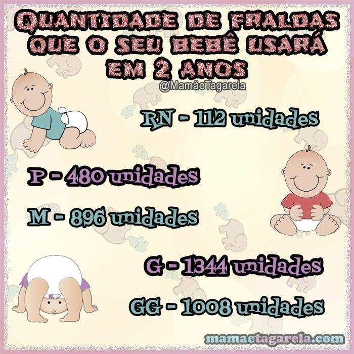 Tabela de Fraldas - Quantas serão usadas no primeiro ano de vida do bebê