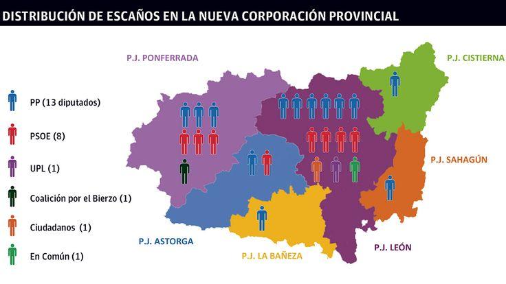 El reparto de los escaños de la nueva Corporación provincial, según la distribución de las fuerzas políticas.