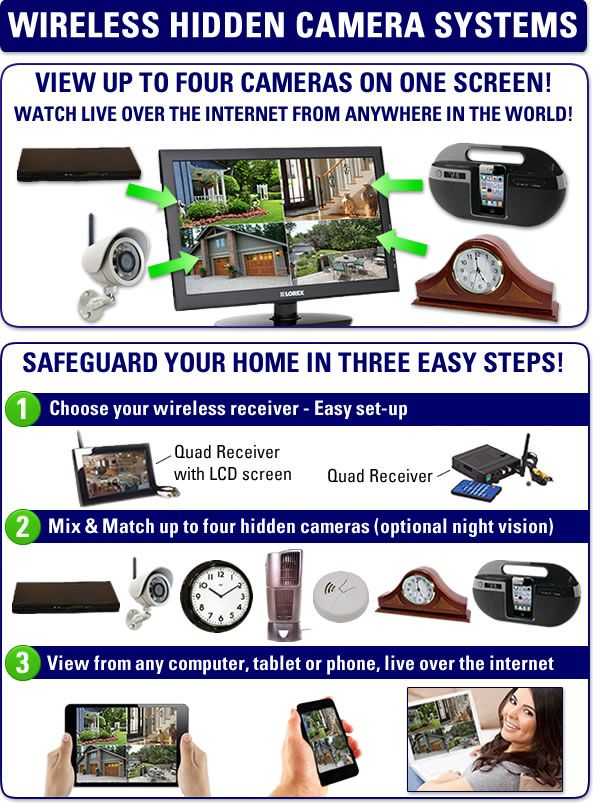 Plant Hidden Wireless Security Camera Systems - See the Worlds Best WiFi Hidden Cameras at http://www.spygearco.com/secureshothdliveview-hiddencameras.php