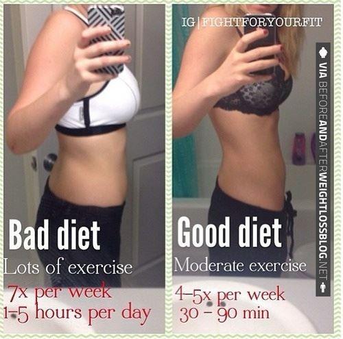 Women weight loss transformation videos