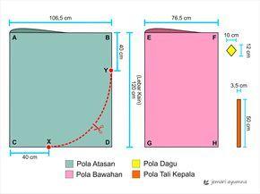 Menjahit pola mukena untuk pemula ( free mukena pattern )