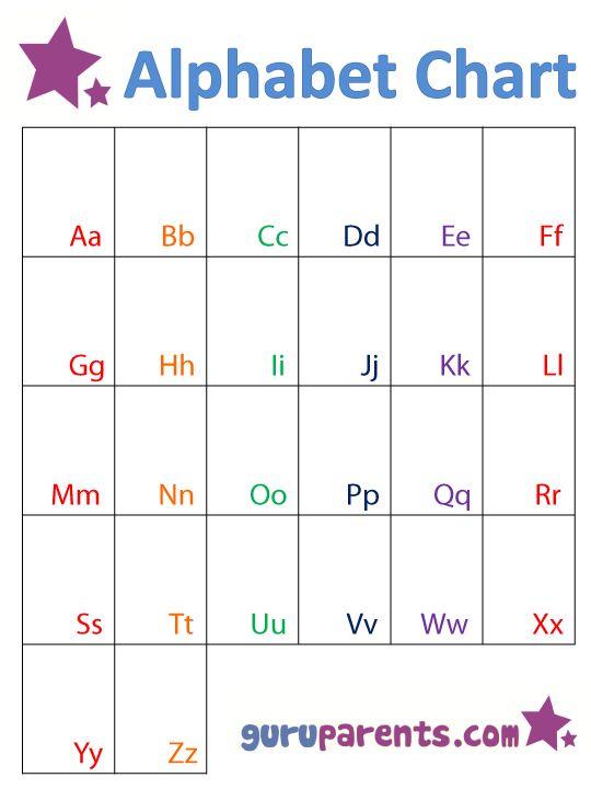 alphabet chart - Google Search   Letter Rec/Matching ...