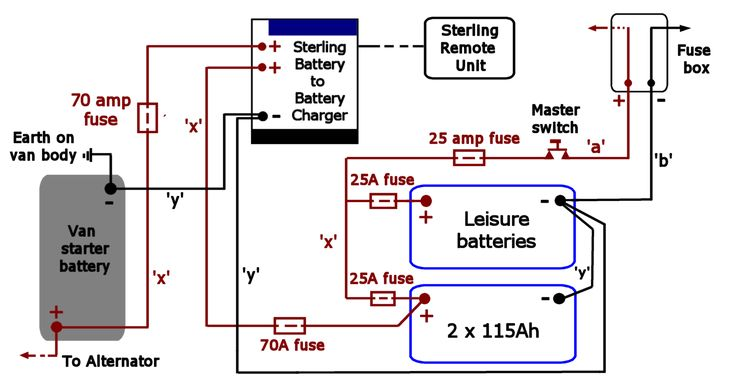12 Volt Wiring Diagram With Images Rv Solar System