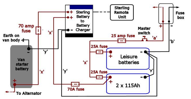 12 volt    wiring       diagram      Campervan Electrics   Pinterest