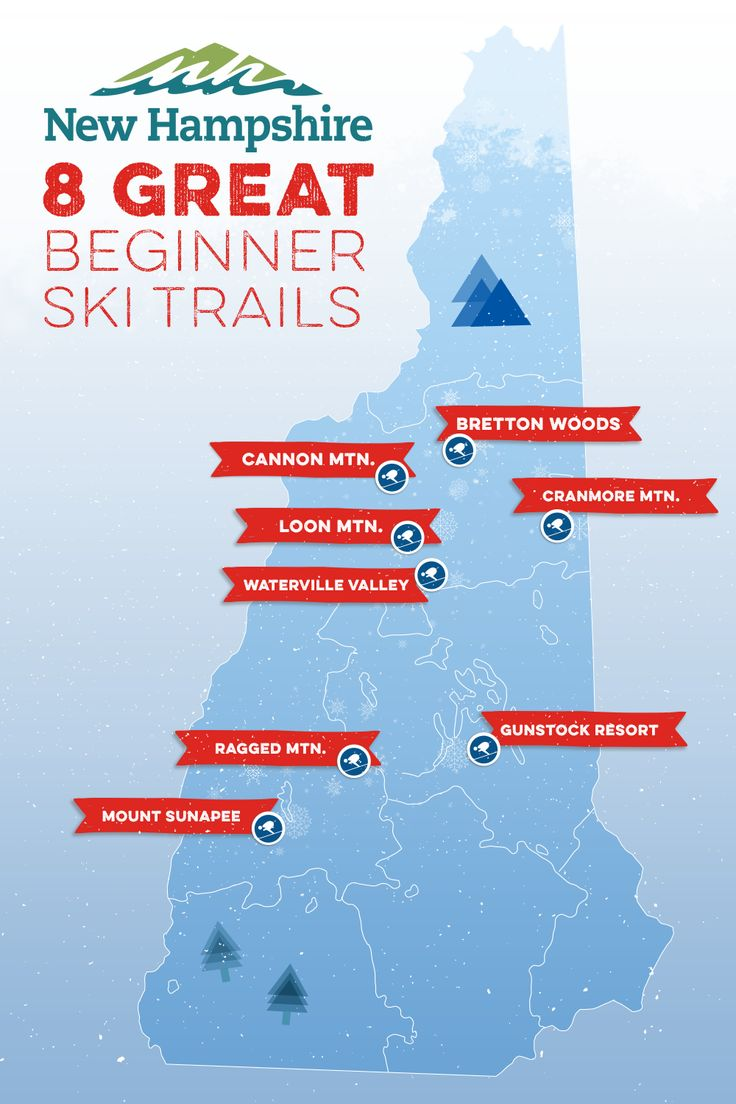For an unforgettable family trip full of outdoor winter adventure, explore these 8 great New Hampshire ski trails.