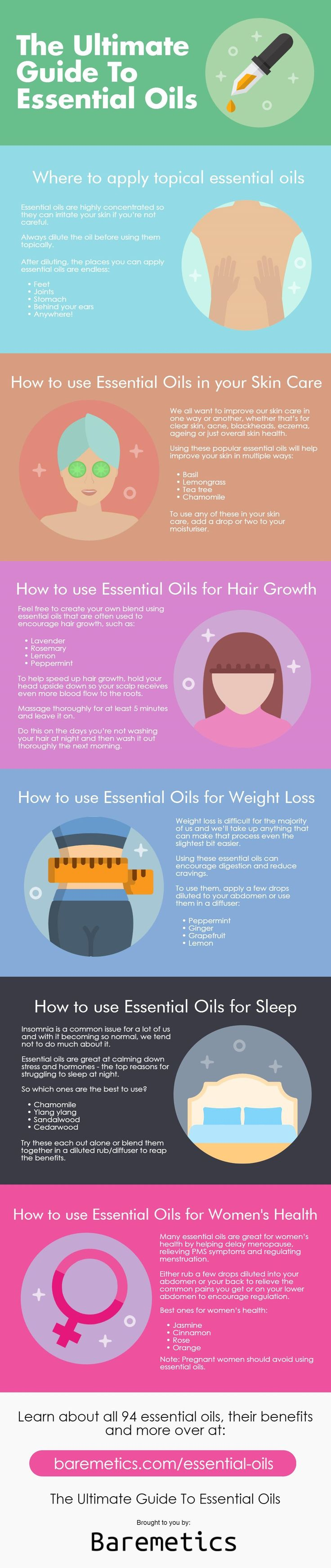 The Ultimate Guide To Essential Oils: There are 94 essential oils, each with their own list of benefits and uses. Use this infographic to learn how to apply them, use them in your skin care, for hair growth, weight loss, sleep and women's health. Read the full article here: https://www.baremetics.com/essential-oils #essentialoils