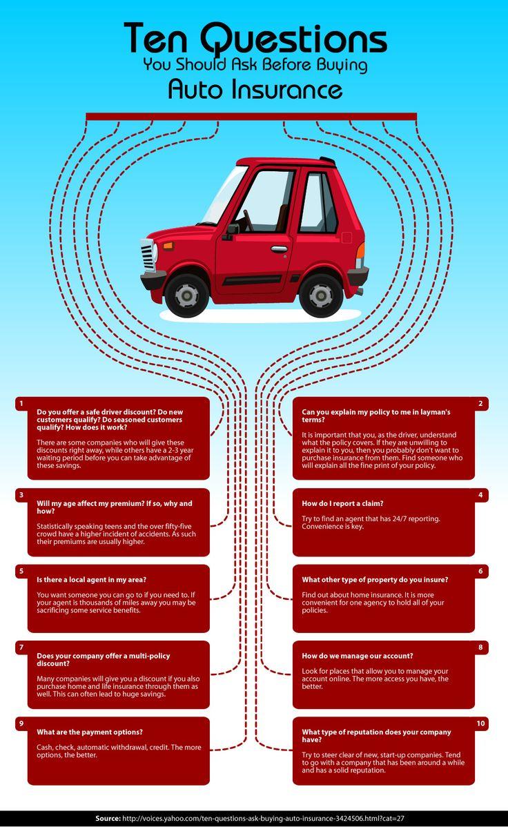 Best 25+ Car insurance ideas on Pinterest | Car insurance ...