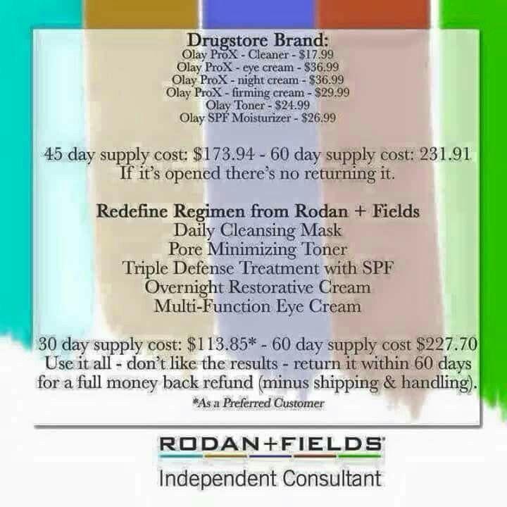 Rodan and fields price comparison.  Cmcaputo.myrandf.com