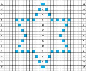 Crochet Bobble Stitch Pattern Star