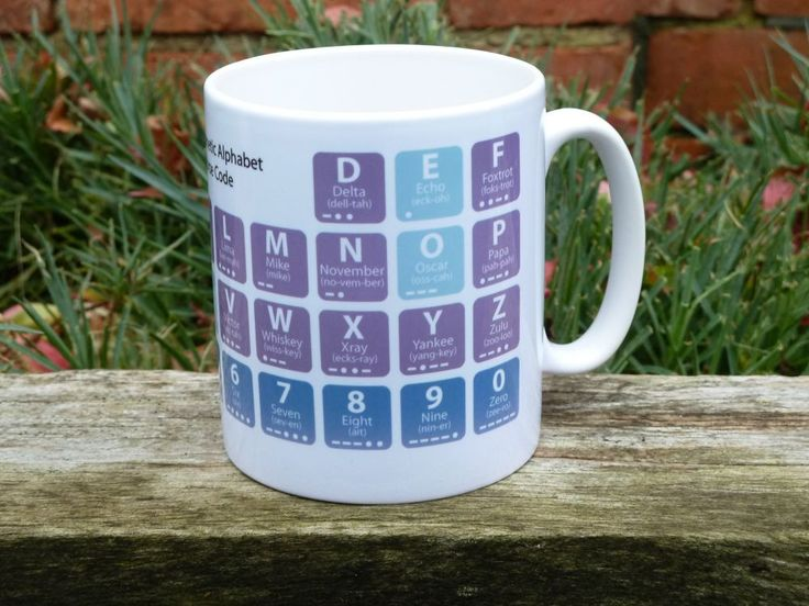NATO Phonetic Alphabet and Morse Code Mug via Kyrios Design. Click on the image to see more!