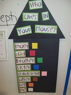 Who lives in your house? This is a way for the students to compare each other's home lives. All about me