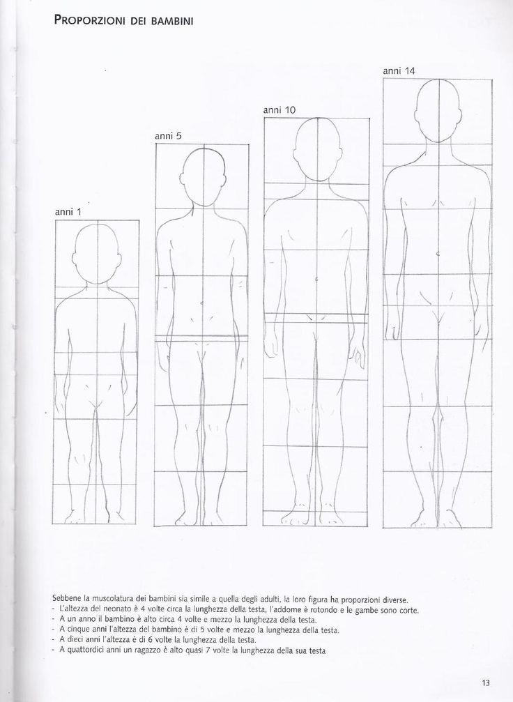 #ClippedOnIssuu from La tecnica dei modelli neonato bambino