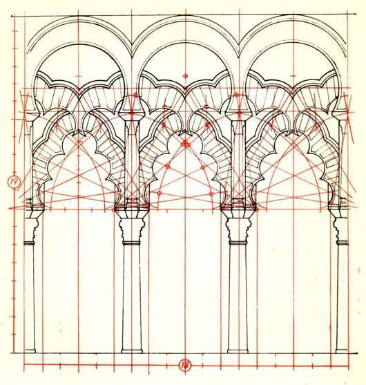 Great Symmetry With Architectural Designs Mediterranean: Pin By Emily McMahon On E_McMahon_Gallery
