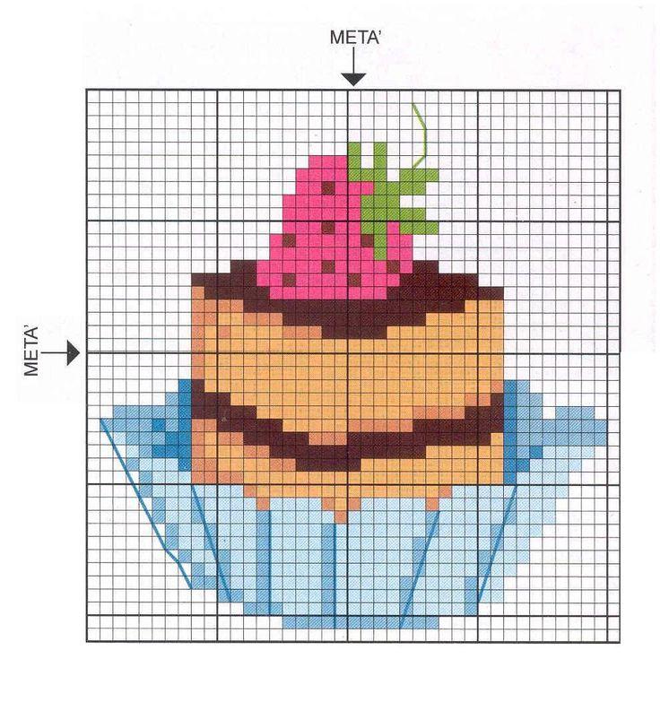 schemi punto croce dolci - Cerca con Google