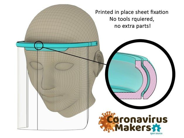 Yet Another Face Shield Fast And Light 3d Printed Face Shield Changelog Rev0 6 Adjusted Autolock More Flexible 28 03 2020 Added St In 2020 Face Shield Prints Face