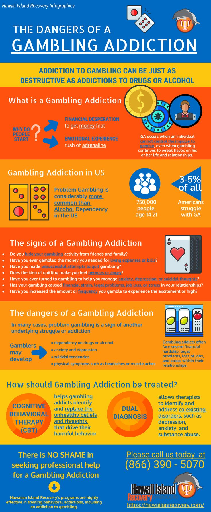 The dangers of a Gambling Addiction www.hawaiianrecovery.com | #addiction #recovery #hawaii