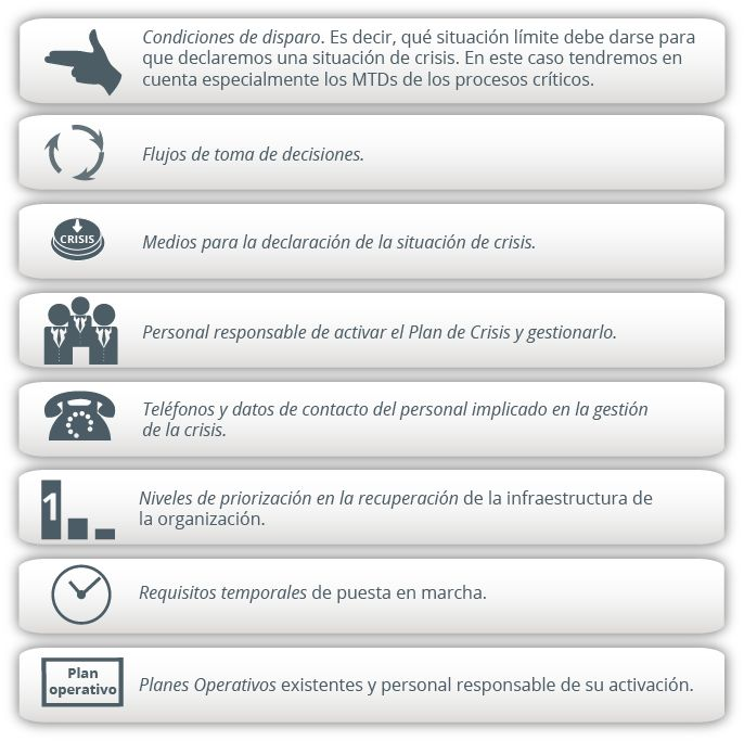 INCIBE - Protege tu empresa, ¿Qué te interesa?, Plan de - business contingency plan template