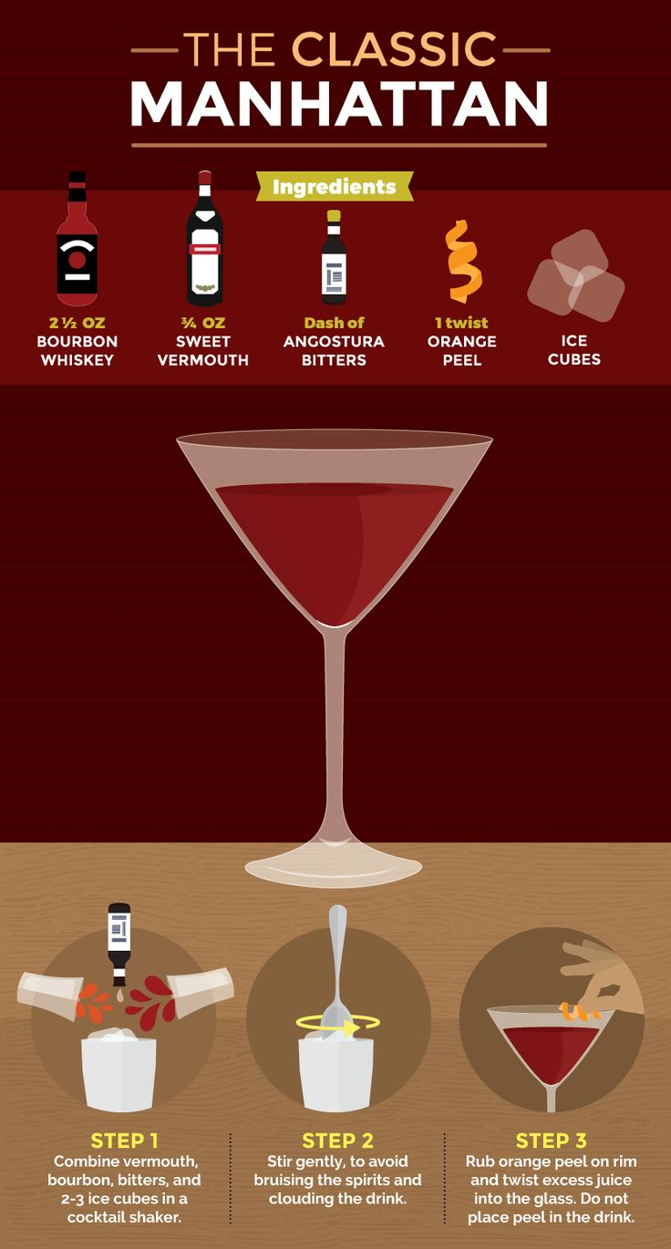 78 Best ideas about Manhattan Drink on Pinterest | Bourbon ...
