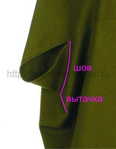 Проектирование модели платья от кутюр — Шкатулка