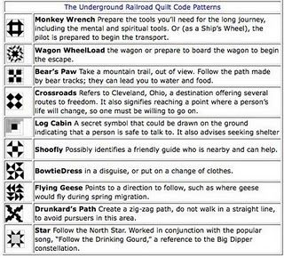 underground railroad quilt codes...pattern