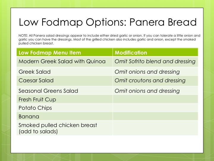 The Hardest Part About Following A Low Fodmap Diet Is Eating Out Especially If You Are Looking For Something Quick Fodmap Low Fodmap Diet Recipes Fodmap Diet