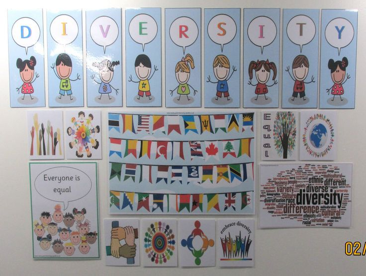 Diversity COMPLETE colour wall class display~Nursery~Childminder~School~OFSTED