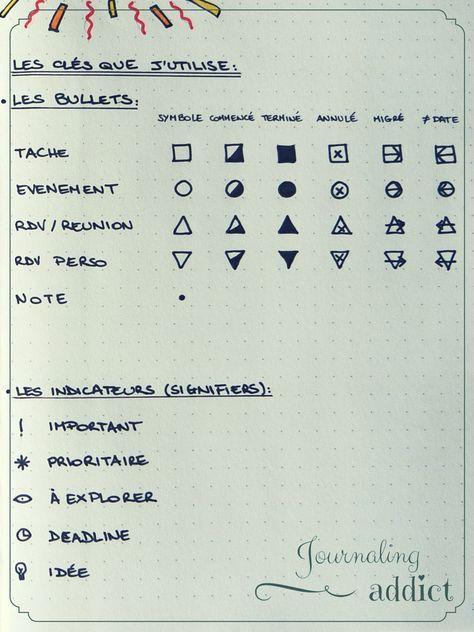 my keys bullet journal                                                       …